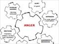 Getselfhelp co uk Free Downloads - CBT worksheets & leaflets